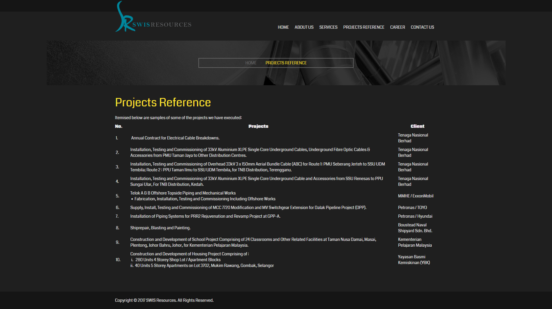Swis - Projects Reference